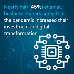 Digital transformation in work
