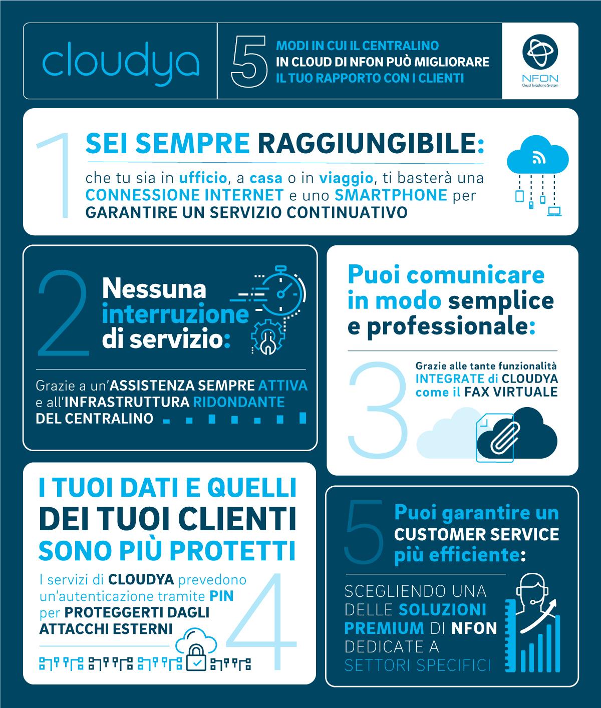 NFON_Cinque modi in cui Cloudya può rivoluzionare il rapporto con i tuoi clienti_infografica