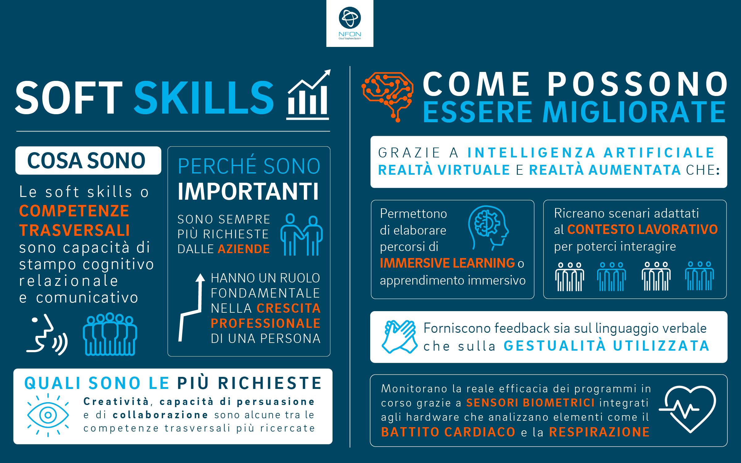 Nfon_ infografica Soft Skills