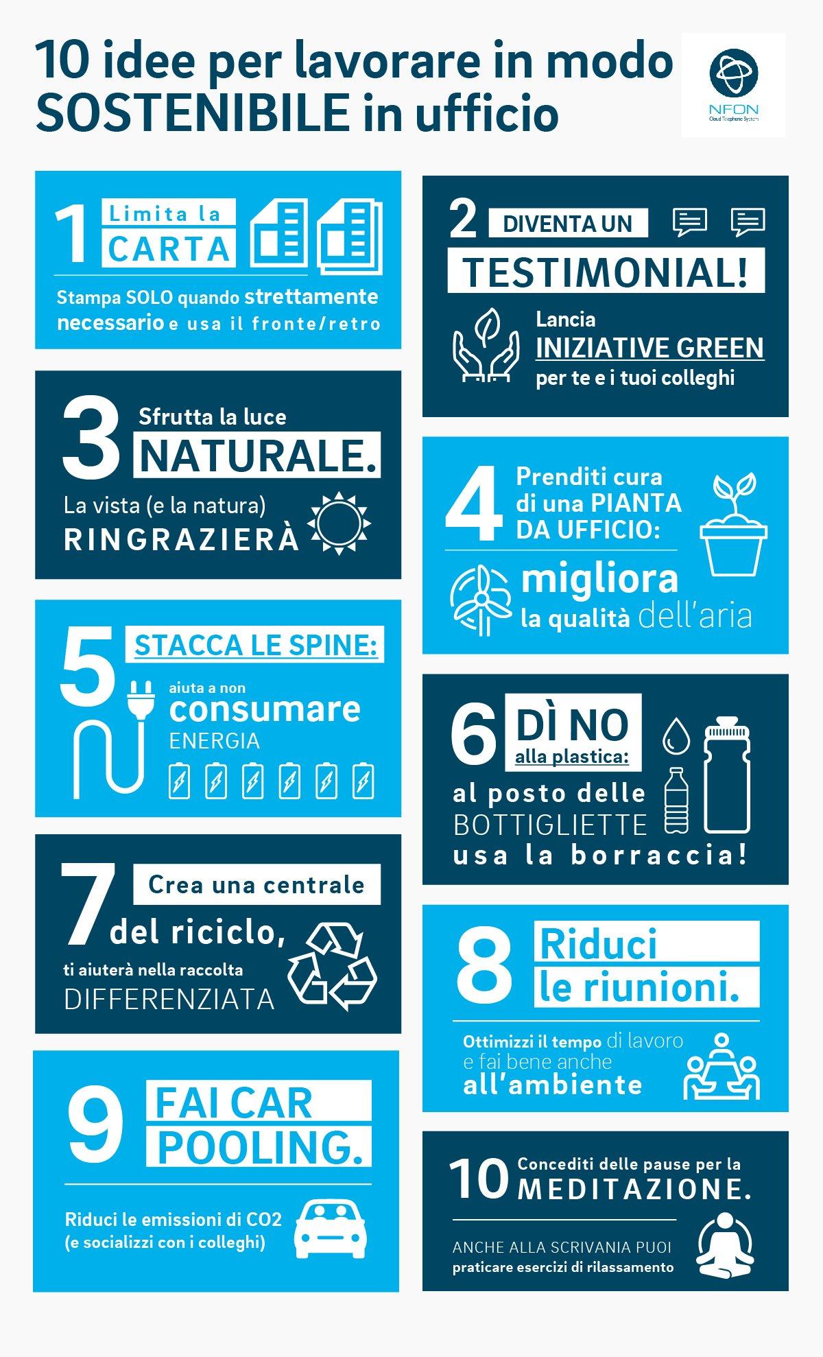 infografica decalogo dellufficio sostenibile