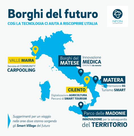 infografica_borghi_italia_NFON 2_Tavola disegno 1