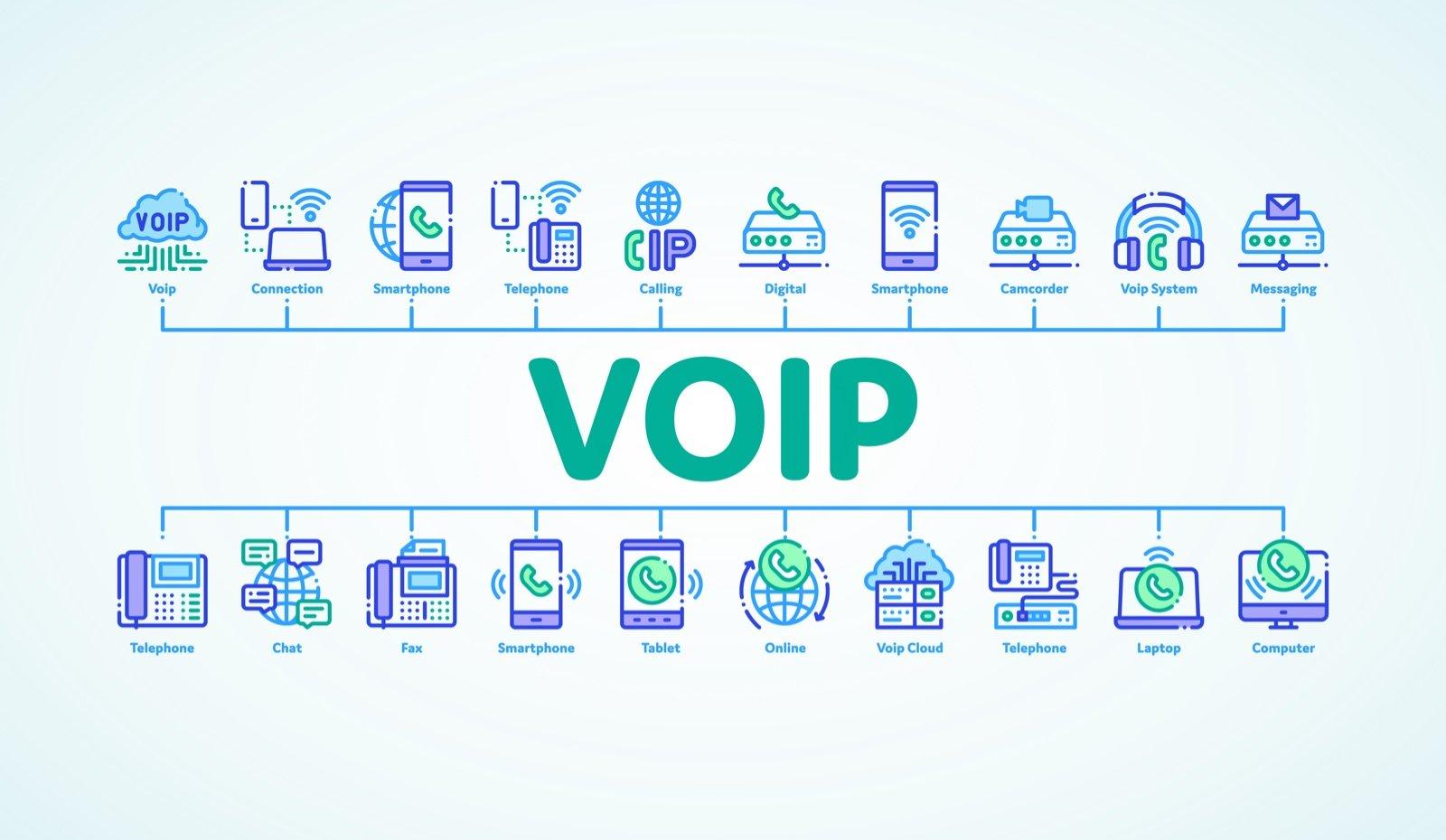 Llamadas VoIP, la nueva forma de comunicarte